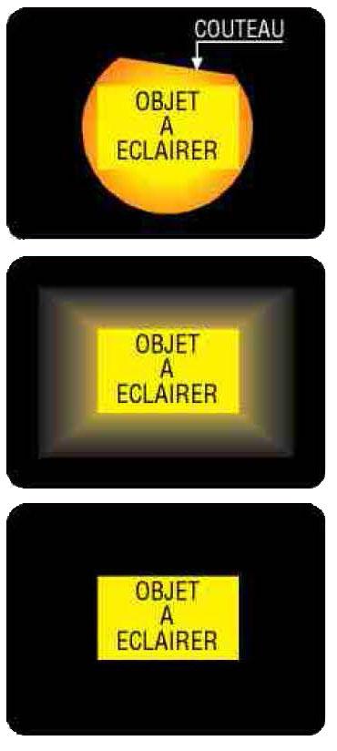 Réglage découpe exemple d'éclairage d'objet